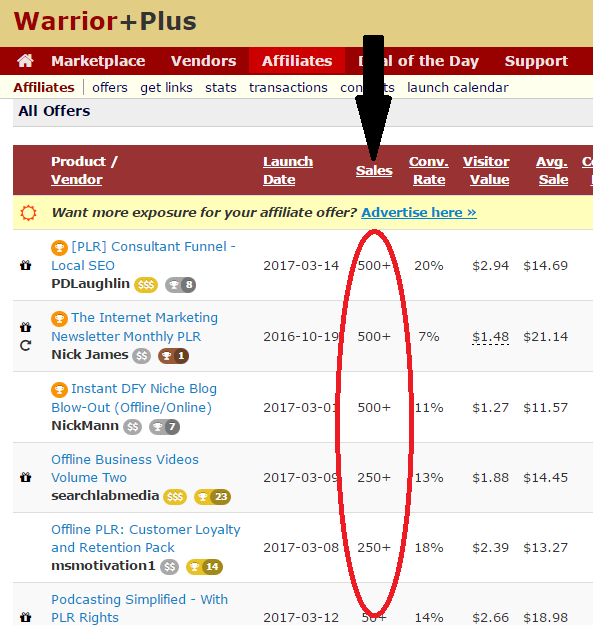 warriorplus plr proof